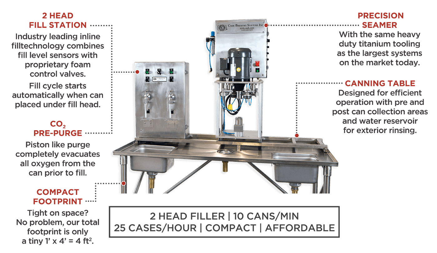 MCS: Manual Canning System - Cask Global Canning Solutions